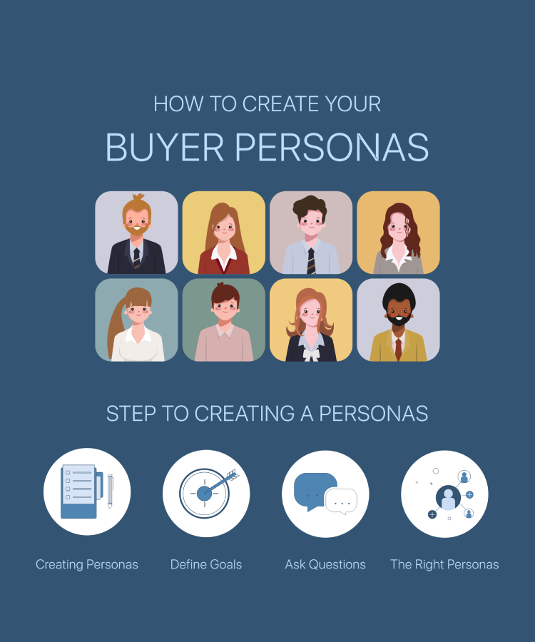 Create a Buyer Persona.