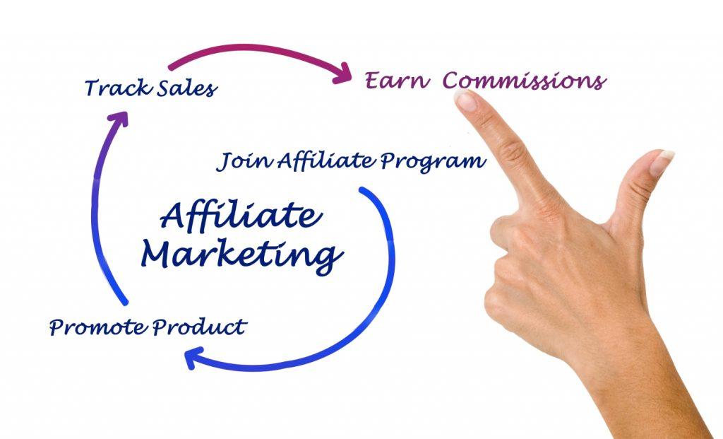 Health insurance affiliate program.